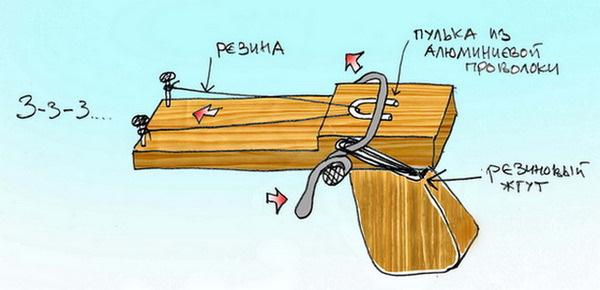Как сделать ружьё из дерева которое стреляет