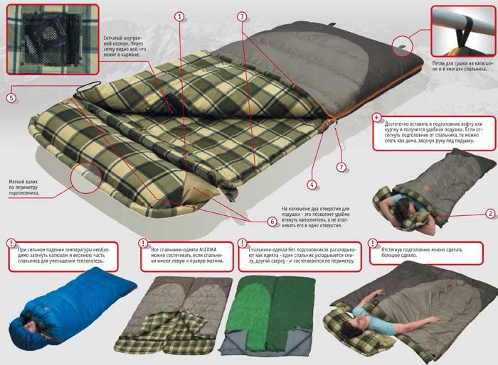 Как сшить спальник из одеяла