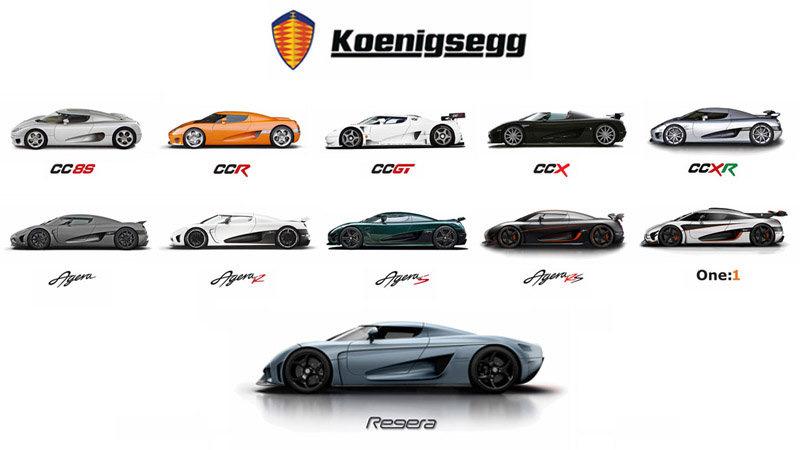 Koenigsegg Regera. Революция гиперкаростроения. Опять — «Гибридные ...