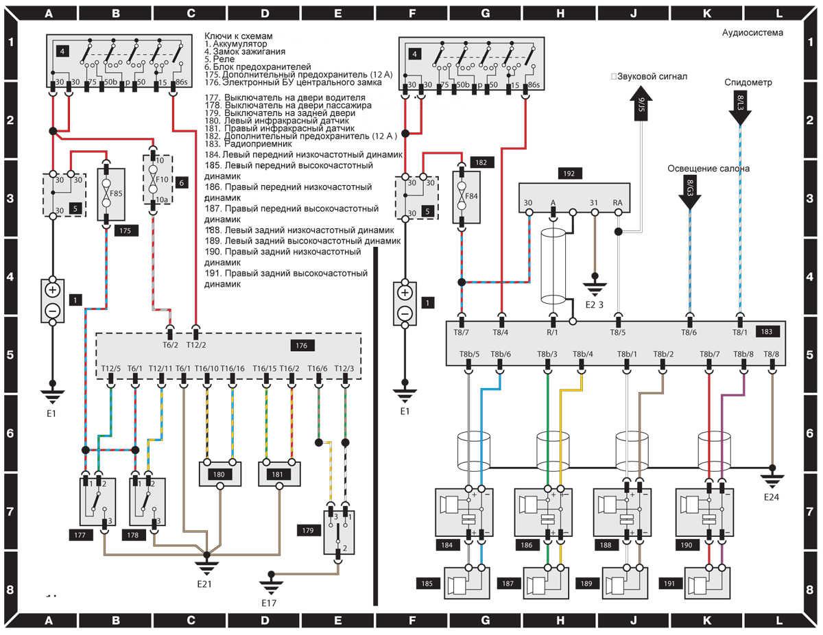 Схема центрального замка блока предохранителей5
