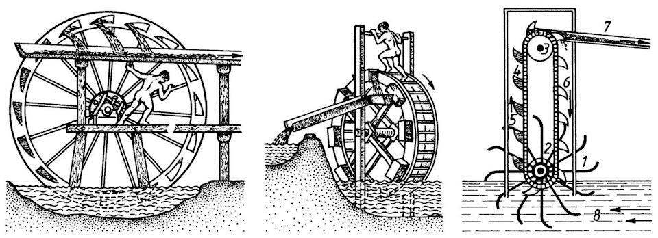 Водяное колесо чертежи для полива