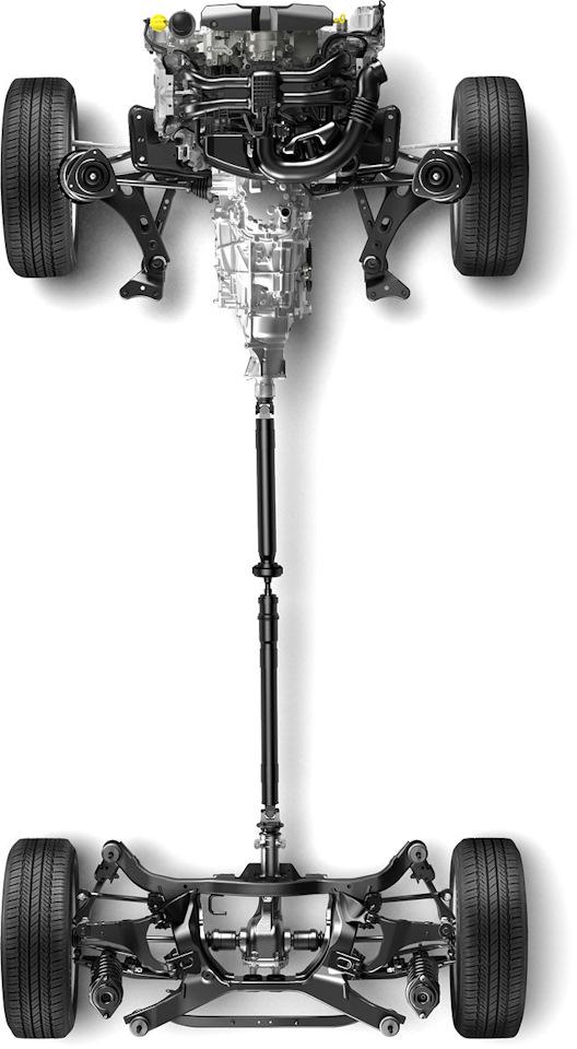 На автомобилях subaru используются три системы полного привода в зависимости от того, какая коробка передач установлена на автомобиле: с ручной коробкой передач (5- и 6-ступенчатые)(редактировать).