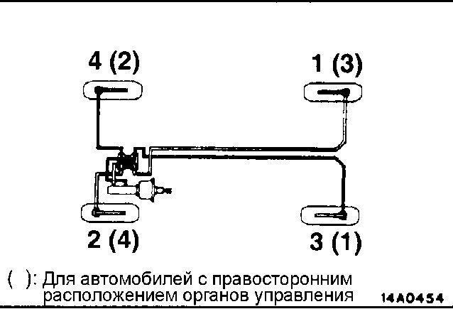 Прокачать тормоза фольксваген транспортер ленточный транспортер в минске