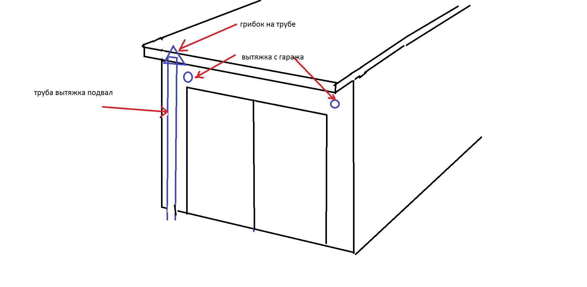Вытяжка для гаража своими руками: особенности 32
