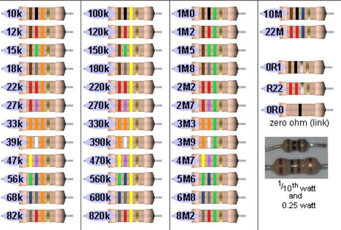 Картинки: knp-500 5 вт, ом, 5%, резистор проволочный купить в