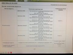 Сколько антифриза в системе охлаждения ховер н3