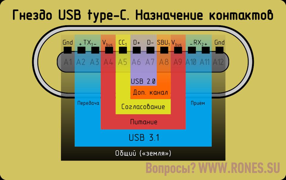 Схема подключения контроллера к usb-порту