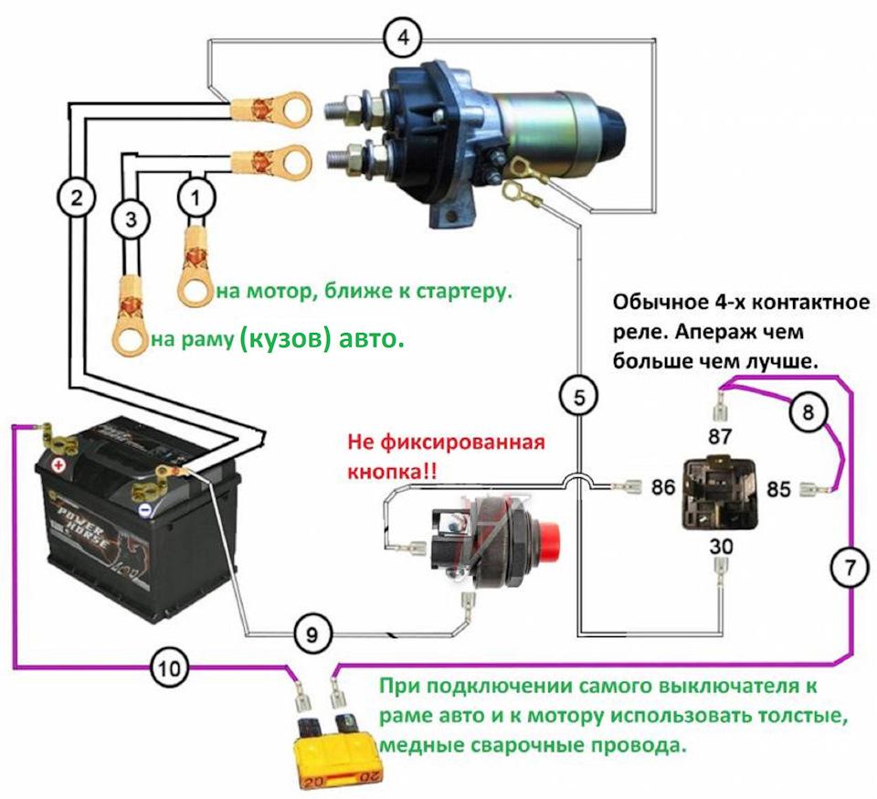 Красноярский, р-н схема выключатель плюса на маз культура, выращиваемая нашей