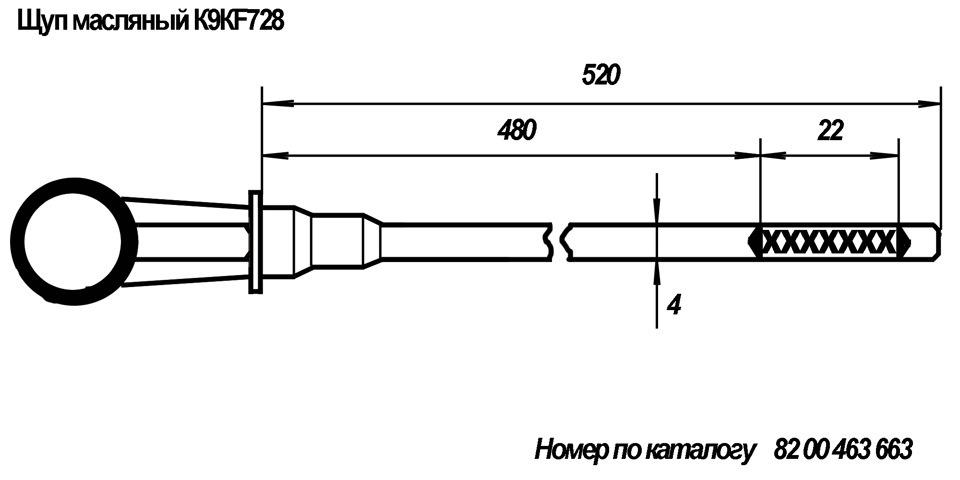 Размеры масляного щупа (k9k) форум владельцев renault megane.