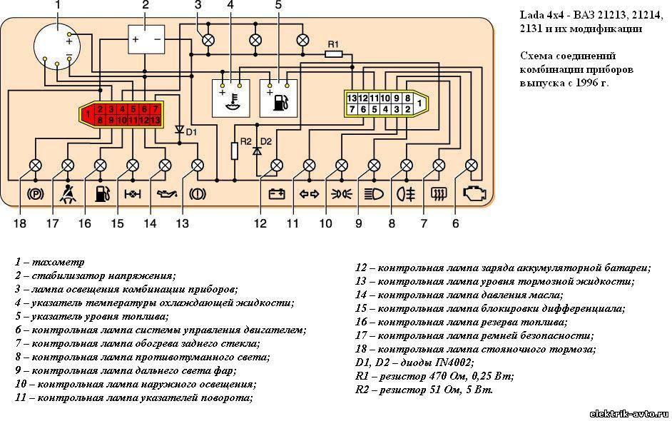 схема электронного щитка ваз 2110
