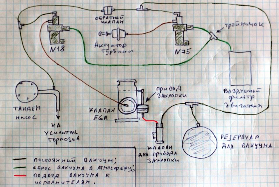 Схема турбина транспортер изготовление ленточного транспортер